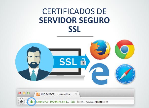 certificado de servidor seguro ssl